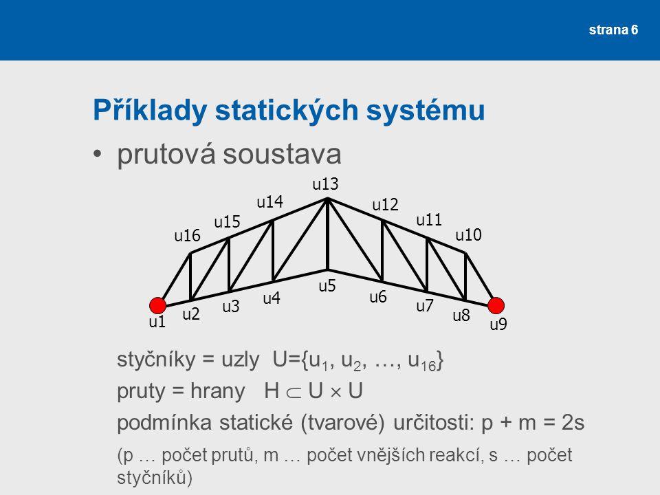 strana 17 Matice incidence počet řádků a sloupců = počtu prvků, každému uzlu odpovídá jeden řádek a sloupec prvky matice –orientovaný graf 1 – uzel je počátečním vrcholem hrany -1 – uzel je koncovým vrcholem hrany 0 jinak –neorientovaný graf 1 – vrchol inciduje s hranou 0 – jinak