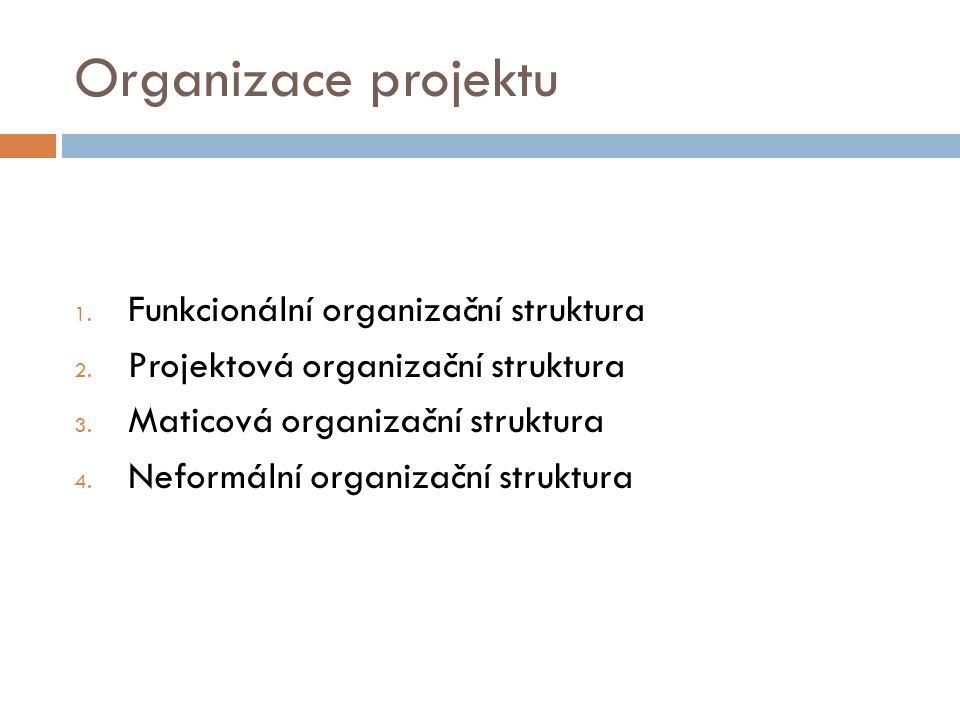 Organizace projektu 1. Funkcionální organizační struktura 2.