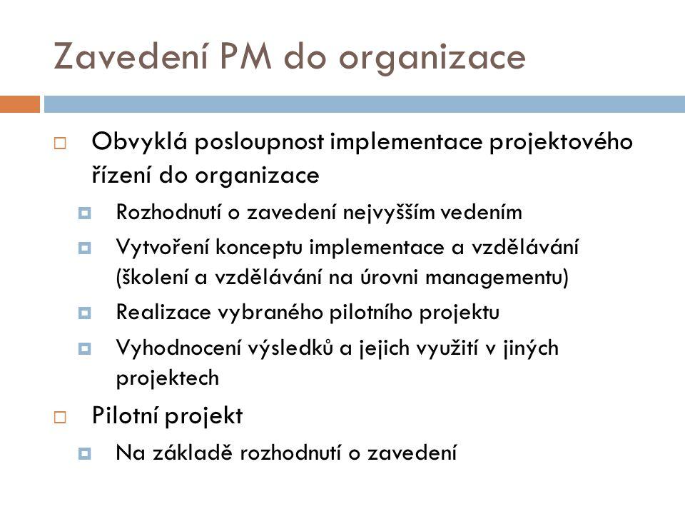 Zavedení PM do organizace  Obvyklá posloupnost implementace projektového řízení do organizace  Rozhodnutí o zavedení nejvyšším vedením  Vytvoření konceptu implementace a vzdělávání (školení a vzdělávání na úrovni managementu)  Realizace vybraného pilotního projektu  Vyhodnocení výsledků a jejich využití v jiných projektech  Pilotní projekt  Na základě rozhodnutí o zavedení