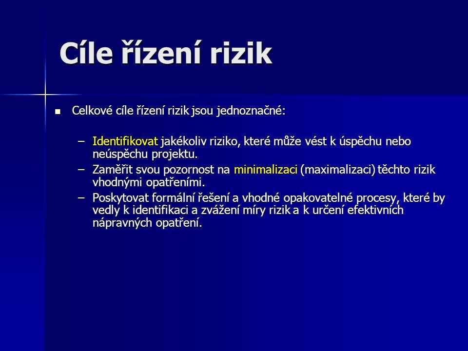 Cíle řízení rizik Celkové cíle řízení rizik jsou jednoznačné: Celkové cíle řízení rizik jsou jednoznačné: –Identifikovat jakékoliv riziko, které může