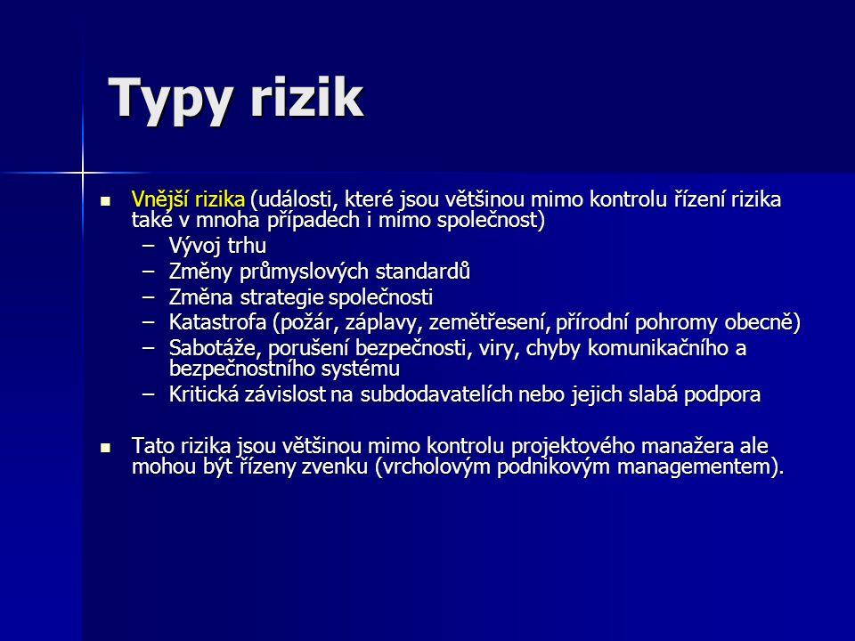 Typy rizik Vnější rizika (události, které jsou většinou mimo kontrolu řízení rizika také v mnoha případech i mimo společnost) Vnější rizika (události,