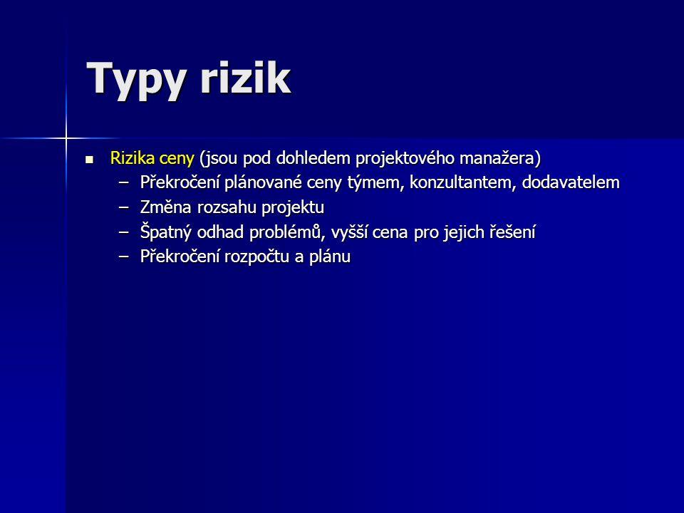 Typy rizik Rizika ceny (jsou pod dohledem projektového manažera) Rizika ceny (jsou pod dohledem projektového manažera) –Překročení plánované ceny týme