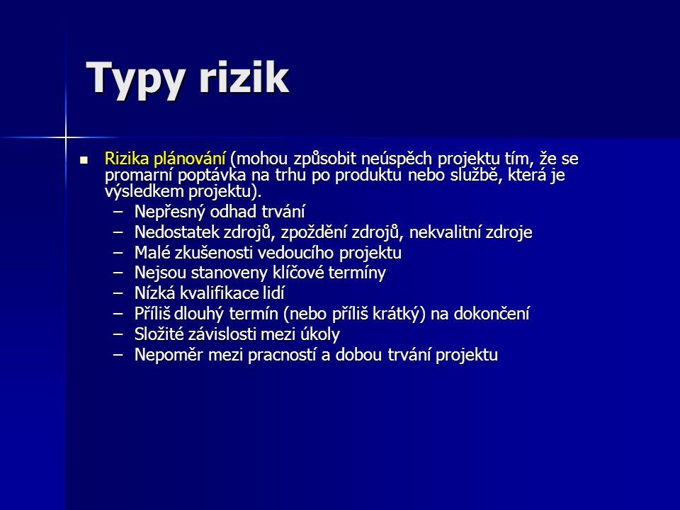 Typy rizik Rizika plánování (mohou způsobit neúspěch projektu tím, že se promarní poptávka na trhu po produktu nebo službě, která je výsledkem projekt