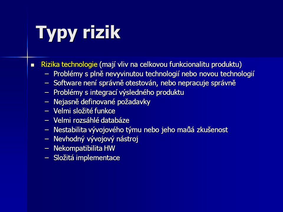 Typy rizik Rizika technologie (mají vliv na celkovou funkcionalitu produktu) Rizika technologie (mají vliv na celkovou funkcionalitu produktu) –Problé