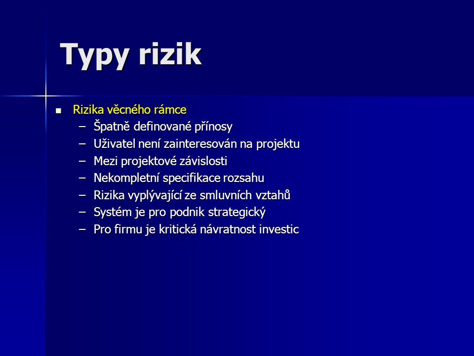 Typy rizik Rizika věcného rámce Rizika věcného rámce –Špatně definované přínosy –Uživatel není zainteresován na projektu –Mezi projektové závislosti –