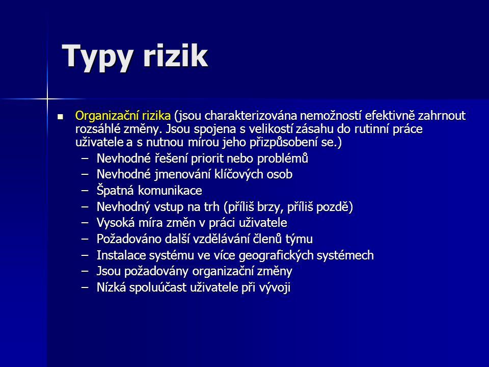 Typy rizik Organizační rizika (jsou charakterizována nemožností efektivně zahrnout rozsáhlé změny. Jsou spojena s velikostí zásahu do rutinní práce už