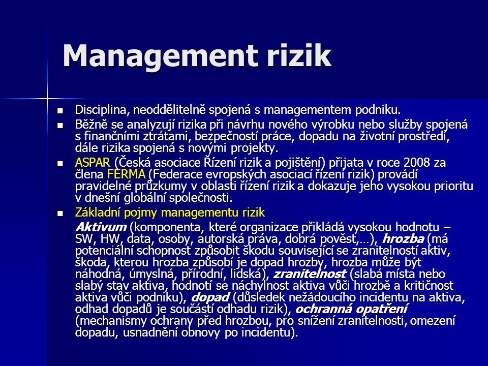 Management rizik Disciplina, neoddělitelně spojená s managementem podniku. Disciplina, neoddělitelně spojená s managementem podniku. Běžně se analyzuj
