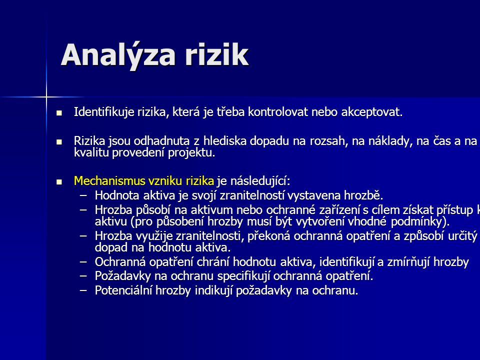 Analýza rizik Identifikuje rizika, která je třeba kontrolovat nebo akceptovat. Identifikuje rizika, která je třeba kontrolovat nebo akceptovat. Rizika