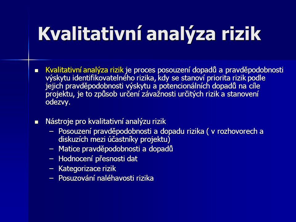 Kvalitativní analýza rizik Kvalitativní analýza rizik je proces posouzení dopadů a pravděpodobnosti výskytu identifikovatelného rizika, kdy se stanoví