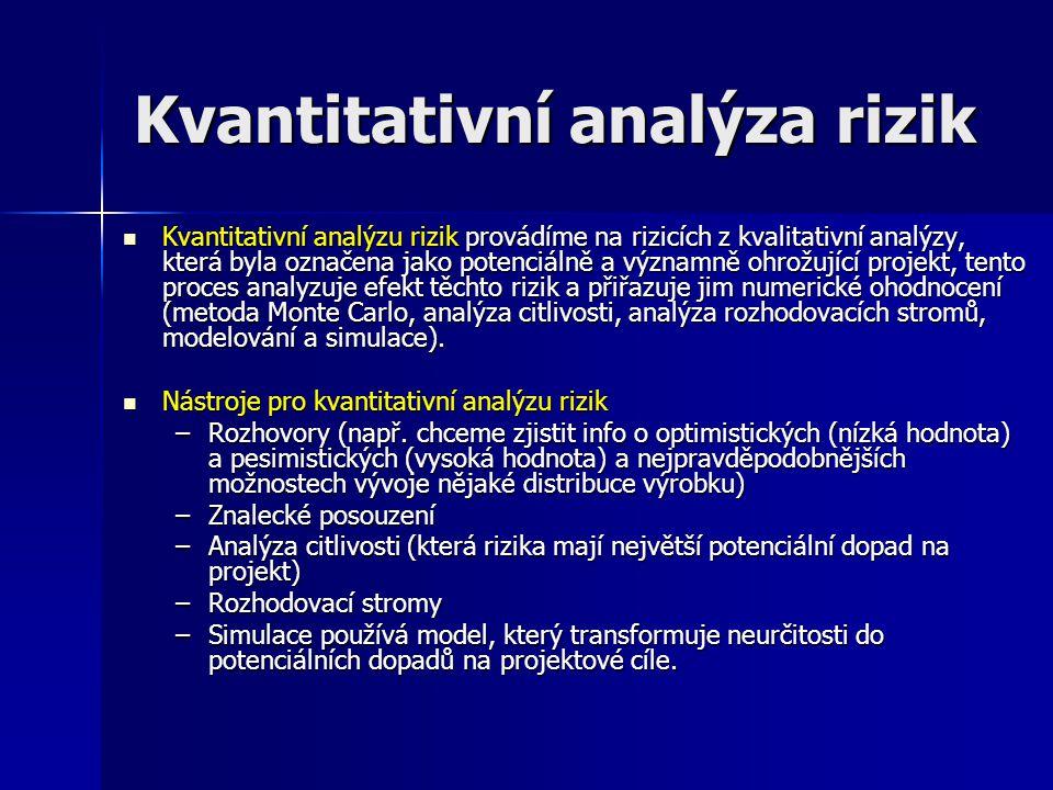 Kvantitativní analýza rizik Kvantitativní analýzu rizik provádíme na rizicích z kvalitativní analýzy, která byla označena jako potenciálně a významně