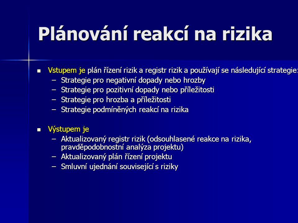 Plánování reakcí na rizika Vstupem je plán řízení rizik a registr rizik a používají se následující strategie: Vstupem je plán řízení rizik a registr r