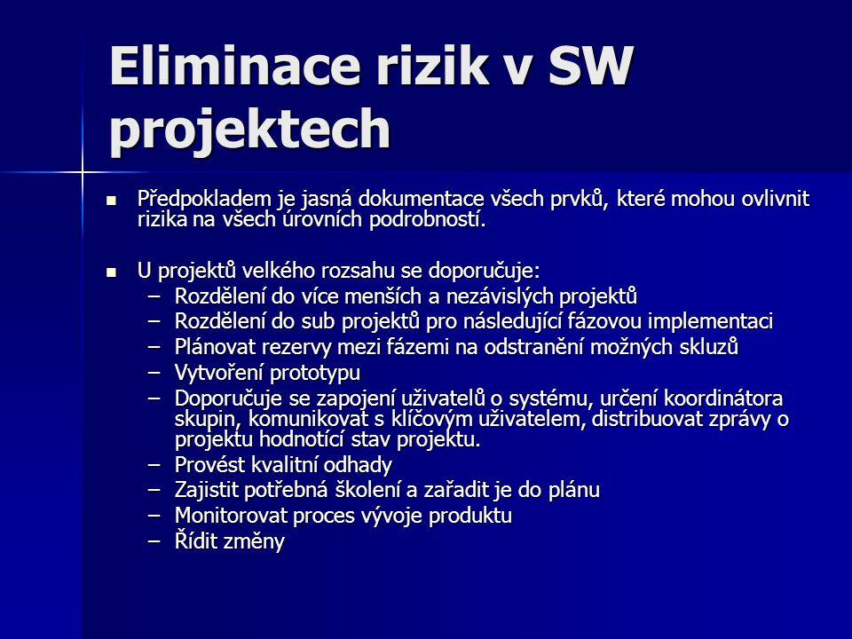 Eliminace rizik v SW projektech Předpokladem je jasná dokumentace všech prvků, které mohou ovlivnit rizika na všech úrovních podrobností. Předpokladem