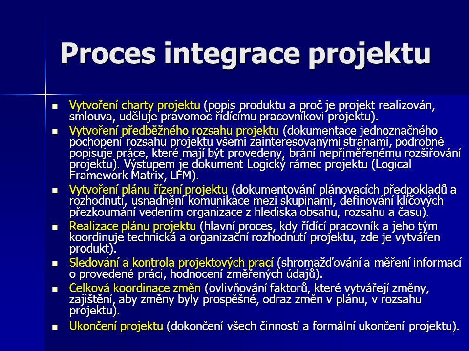 Proces integrace projektu Vytvoření charty projektu (popis produktu a proč je projekt realizován, smlouva, uděluje pravomoc řídícímu pracovníkovi proj