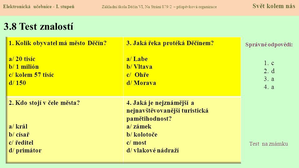 3.8 Test znalostí Správné odpovědi: 1.c 2.d 3.a 4.a Test na známku Elektronická učebnice - I.