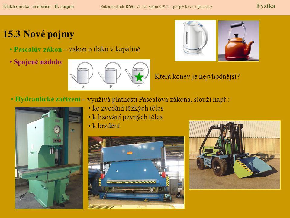 15.3 Nové pojmy Elektronická učebnice - II.