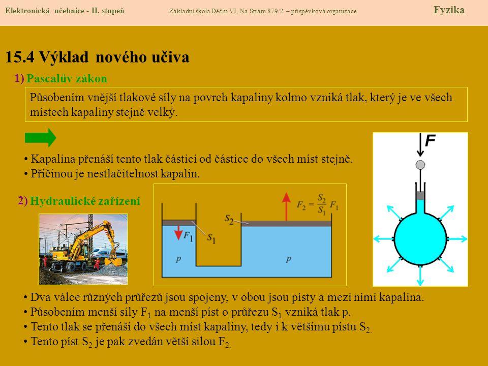 15.4 Výklad nového učiva Elektronická učebnice - II.
