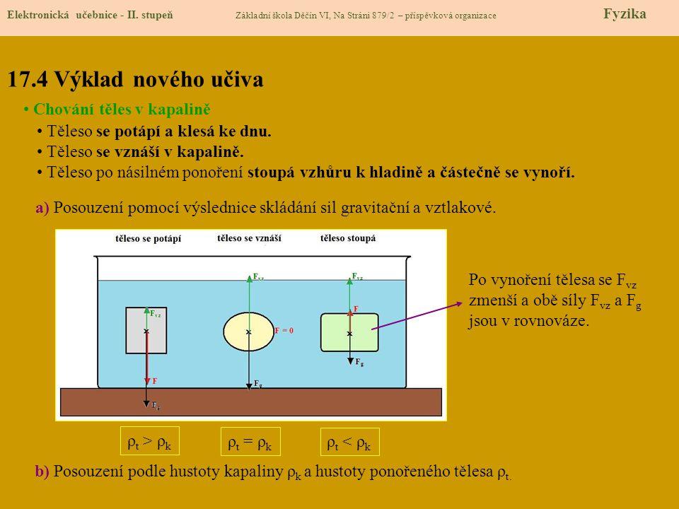 17.4 Výklad nového učiva Elektronická učebnice - II.