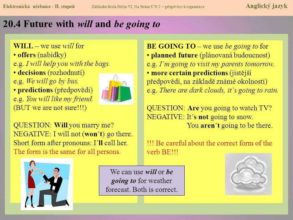 20.4 Future with will and be going to Elektronická učebnice - II. stupeň Základní škola Děčín VI, Na Stráni 879/2 – příspěvková organizace Anglický ja