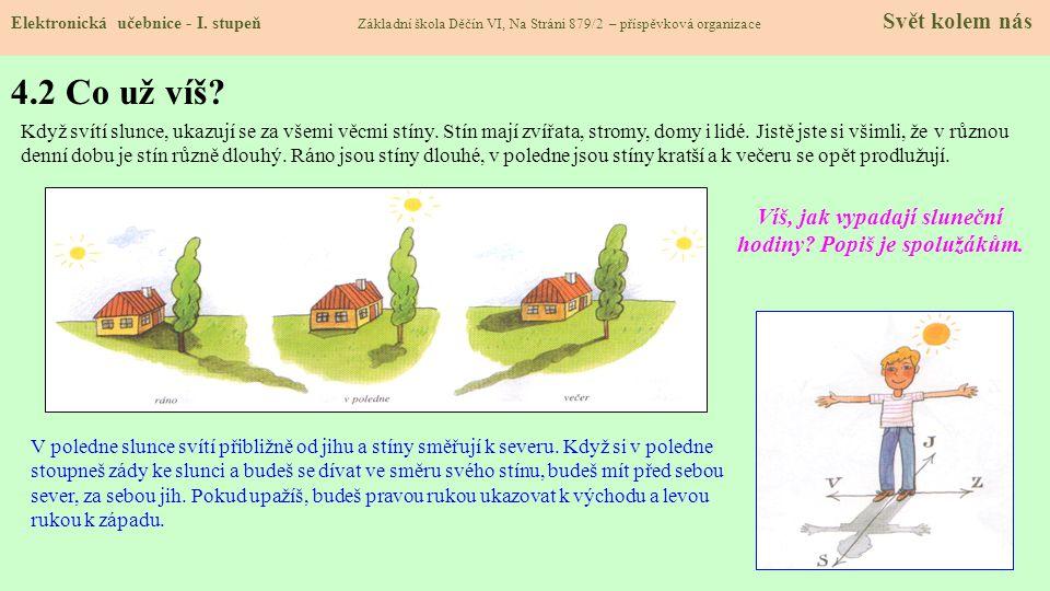 4.1 Místo, kde žijeme – SVĚTOVÉ STRANY, MAPA, KRAJINA Elektronická učebnice - I. stupeň Základní škola Děčín VI, Na Stráni 879/2 – příspěvková organiz