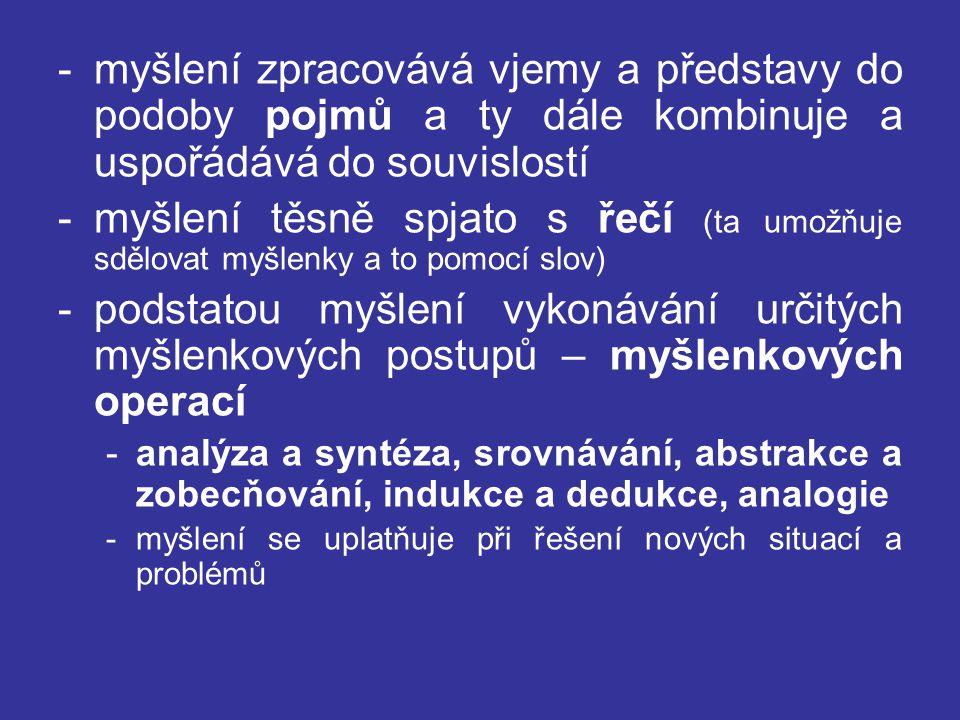 -analýza – členění celku na jeho části, vyčleňování jednotlivostí -syntéza – sjednocování, spojování vyčleněných částí -srovnávání – zjišťování podobností a odlišností mezi více jevy nebo předměty -abstrakce – vyčleňování podstatných a obecných vlastností jevů a předmětů -zobecňování – zjišťování a spojování společných vlastností jednotlivých předmětů a jevů určité skupiny -indukce – vyvozování obecného tvrzení z jednotlivých případů -dedukce – aplikace obecného poznatku na konkrétní případ -analogie – vyvozování poznatku o nějakém předmětu nebo jevu na základě jeho podobnosti s jinými předměty nebo jevy -Vysvětli, co jsou to slova mnohoznačná.
