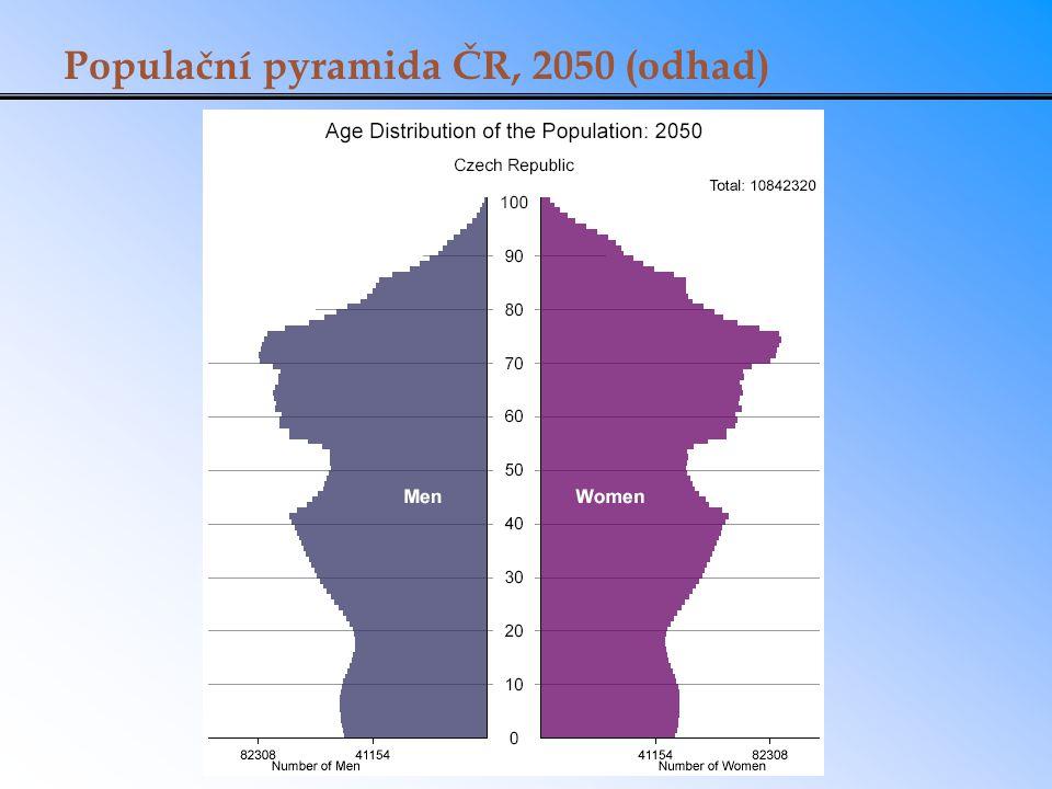 Populační pyramida ČR, 2050 (odhad)