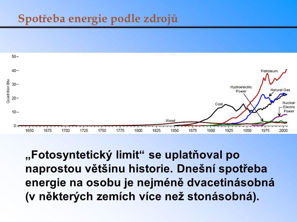 """Spotřeba energie podle zdrojů """"Fotosyntetický limit se uplatňoval po naprostou většinu historie."""