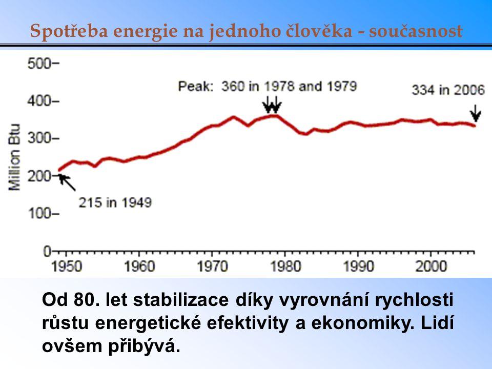 Spotřeba energie na jednoho člověka - současnost Od 80.