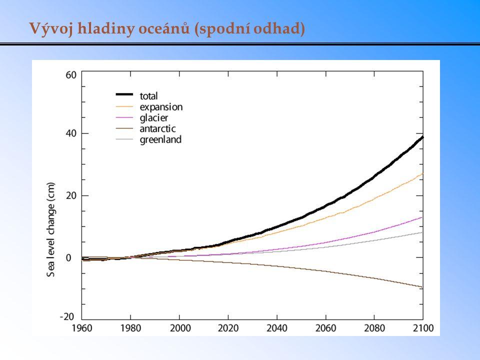 Vývoj hladiny oceánů (spodní odhad)