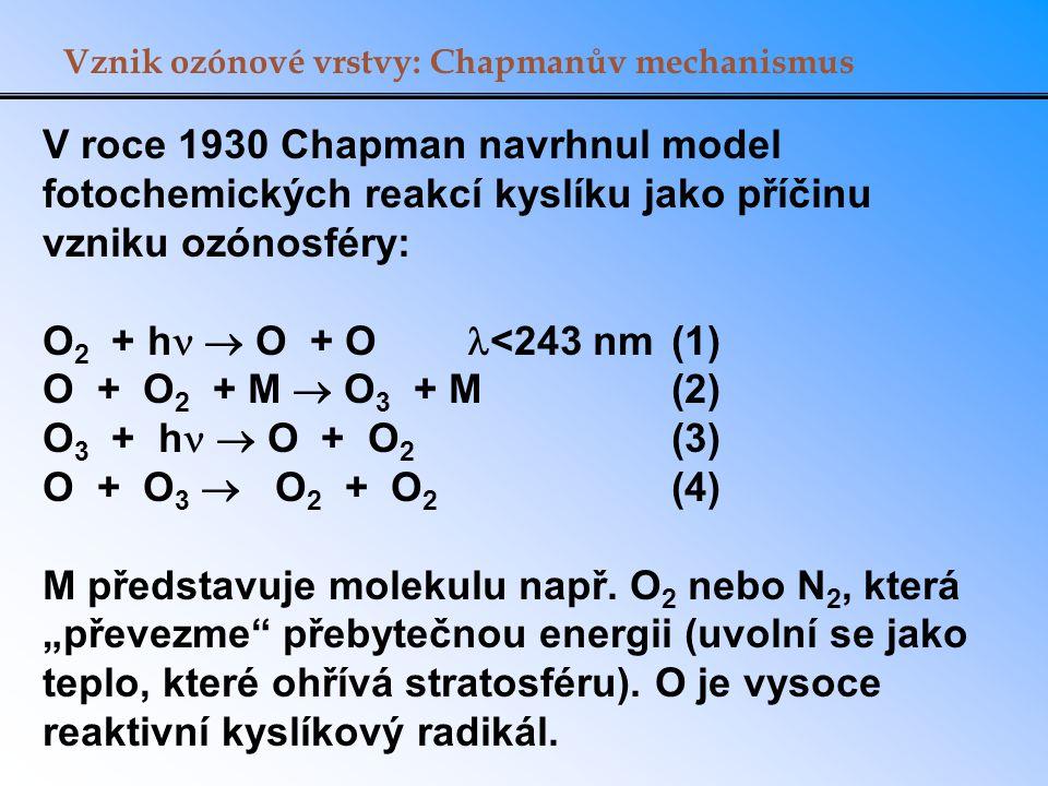 Vznik ozónové vrstvy: Chapmanův mechanismus V roce 1930 Chapman navrhnul model fotochemických reakcí kyslíku jako příčinu vzniku ozónosféry: O 2 + h 