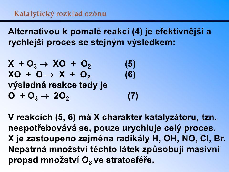 Katalytický rozklad ozónu Alternativou k pomalé reakci (4) je efektivnější a rychlejší proces se stejným výsledkem: X + O 3  XO + O 2 (5) XO + O  X