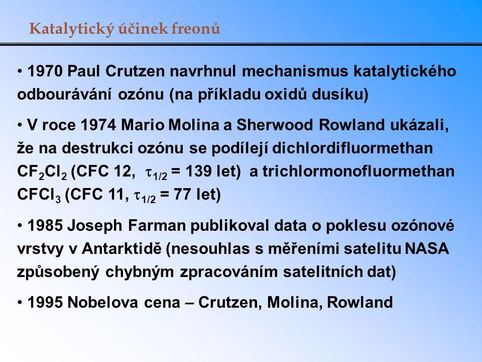 Katalytický účinek freonů 1970 Paul Crutzen navrhnul mechanismus katalytického odbourávání ozónu (na příkladu oxidů dusíku) V roce 1974 Mario Molina a