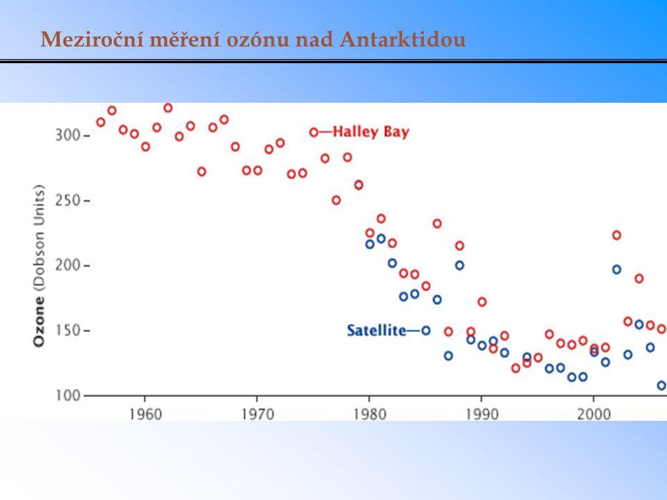 Meziroční měření ozónu nad Antarktidou