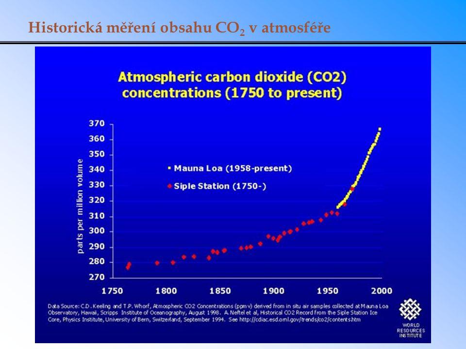 Biogeochemický cyklus uhlíku: procesy Výměna CO 2 mezi hydrosférou a atmosférou: oceán je významný rezervoár, příjem CO 2 z atmosféry je omezený karbonátovou rovnováhou a pomalým míšením povrchových a hlubinných vod.