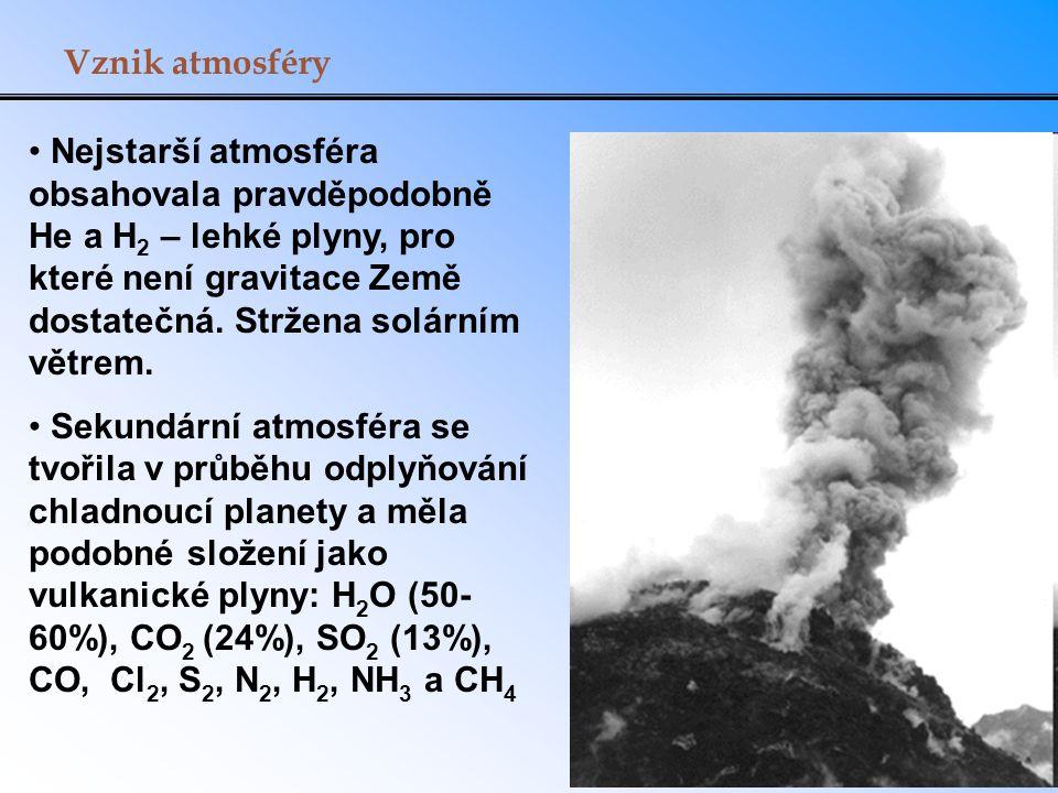 Nejstarší atmosféra obsahovala pravděpodobně He a H 2 – lehké plyny, pro které není gravitace Země dostatečná. Stržena solárním větrem. Sekundární atm