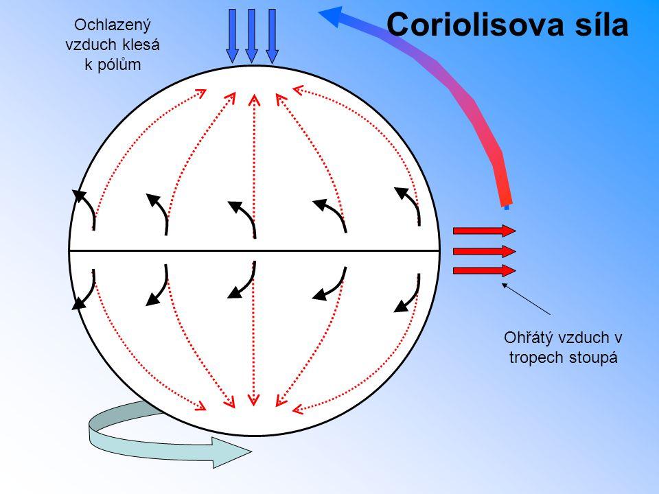 Ohřátý vzduch v tropech stoupá Ochlazený vzduch klesá k pólům Coriolisova síla