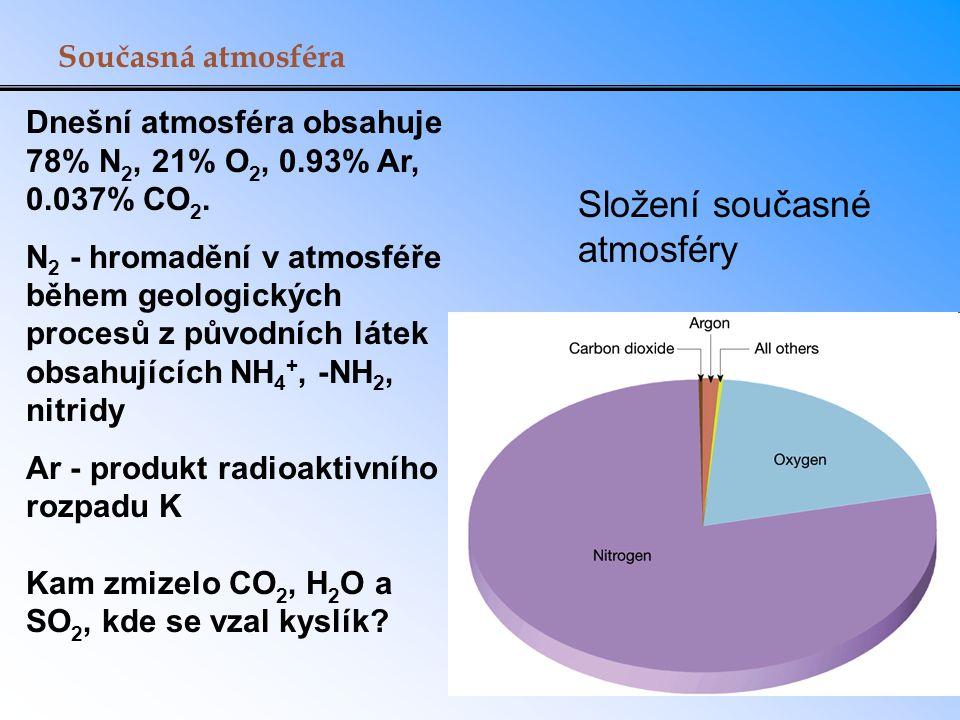 Dnešní atmosféra obsahuje 78% N 2, 21% O 2, 0.93% Ar, 0.037% CO 2. N 2 - hromadění v atmosféře během geologických procesů z původních látek obsahující