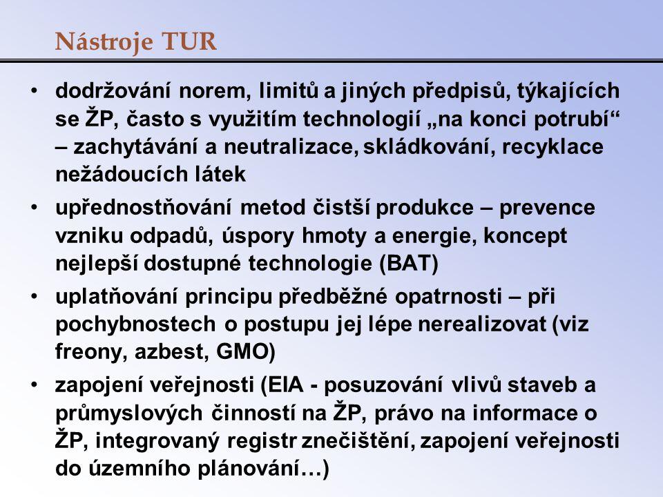 """Nástroje TUR dodržování norem, limitů a jiných předpisů, týkajících se ŽP, často s využitím technologií """"na konci potrubí"""" – zachytávání a neutralizac"""