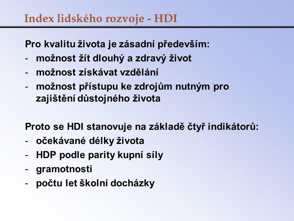 Výběr pořadí zemí podle HDI 1.Norsko 28. Česká republika 2.