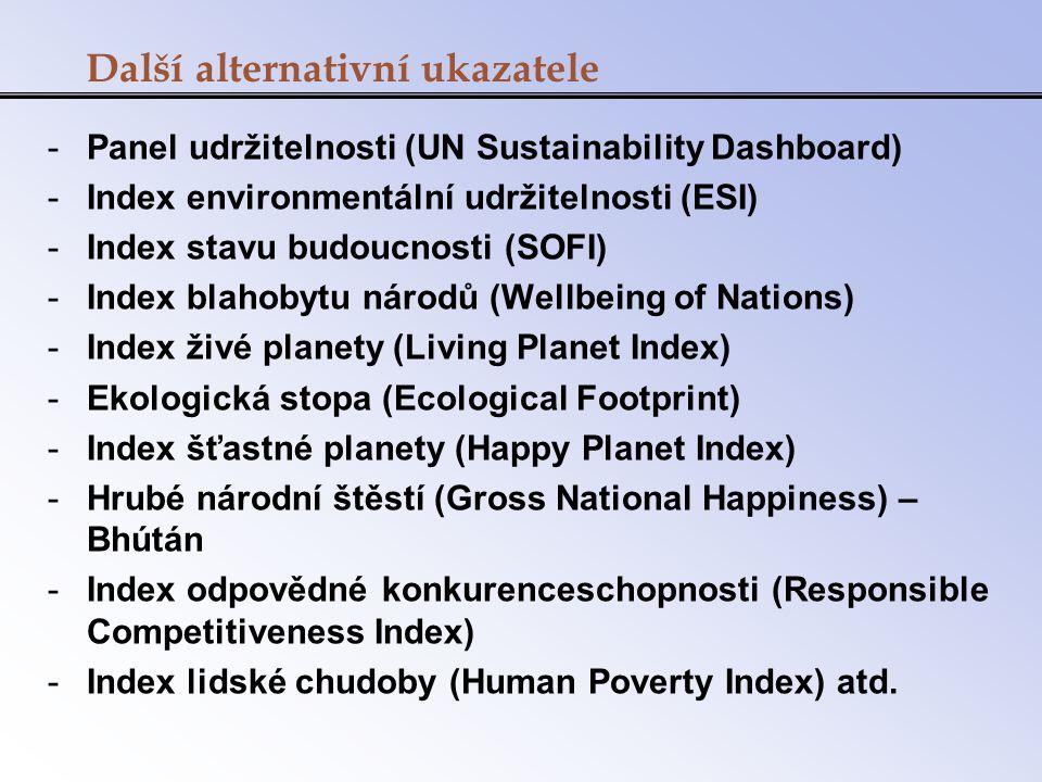 Další alternativní ukazatele -Panel udržitelnosti (UN Sustainability Dashboard) -Index environmentální udržitelnosti (ESI) -Index stavu budoucnosti (S