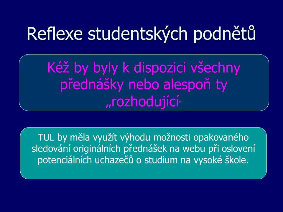 """Reflexe studentských podnětů Kéž by byly k dispozici všechny přednášky nebo alespoň ty """"rozhodující TUL by měla využít výhodu možnosti opakovaného sledování originálních přednášek na webu při oslovení potenciálních uchazečů o studium na vysoké škole."""
