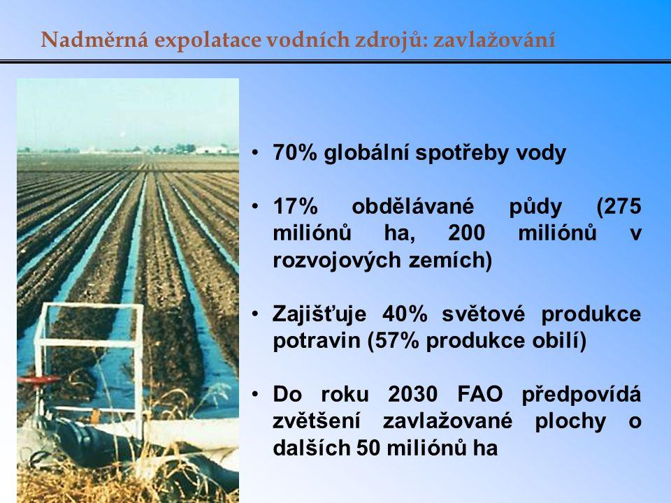 Nadměrná expolatace vodních zdrojů: zavlažování 70% globální spotřeby vody 17% obdělávané půdy (275 miliónů ha, 200 miliónů v rozvojových zemích) Zaji