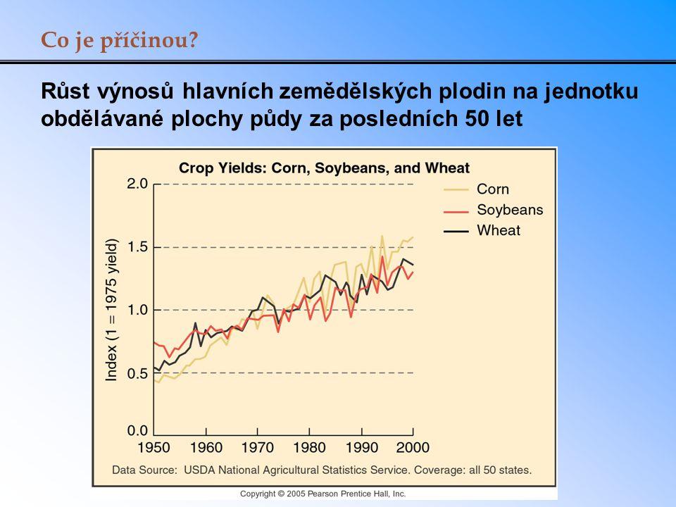 Co je příčinou? Růst výnosů hlavních zemědělských plodin na jednotku obdělávané plochy půdy za posledních 50 let