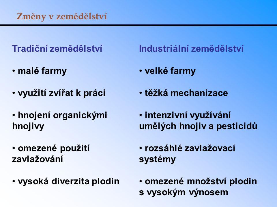 Změny v zemědělství Tradiční zemědělství malé farmy využití zvířat k práci hnojení organickými hnojivy omezené použití zavlažování vysoká diverzita pl