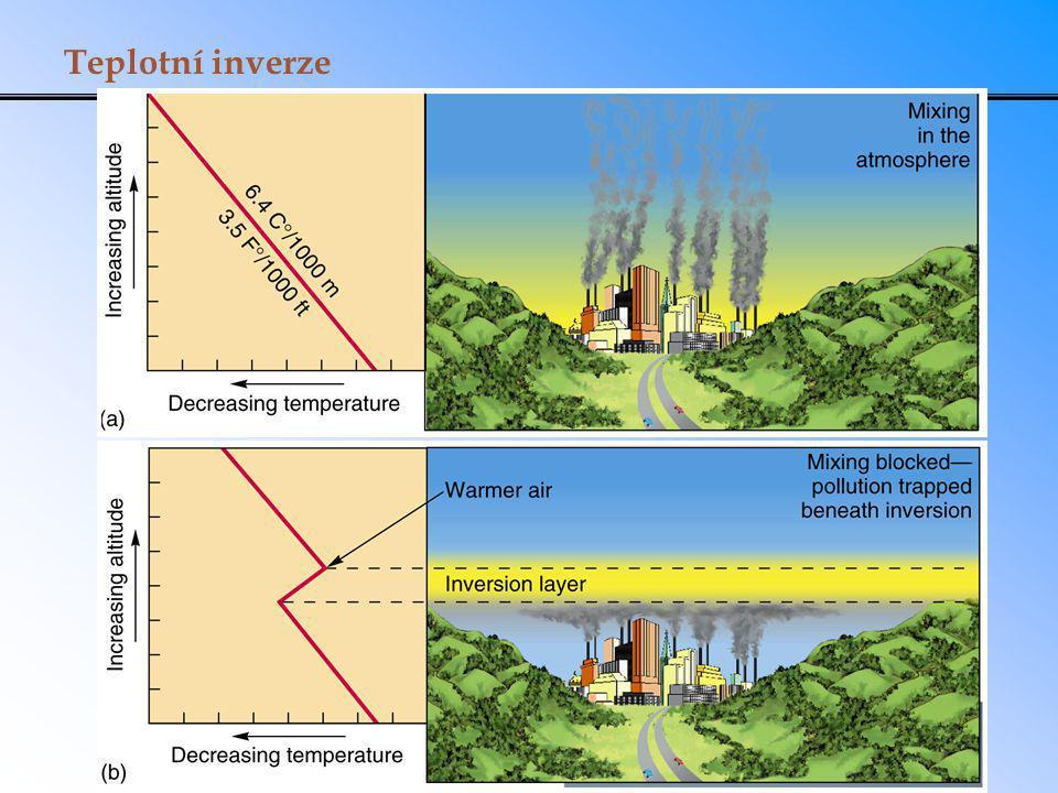 Emise, imise a transmise Emise – vypouštění znečišťujících látek do ovzduší Imise – přítomnost nebo obsah látek v ovzduší a jejich účinek na biosféru, tedy důsledek emisí Transmise – přenos látek v atmosféře