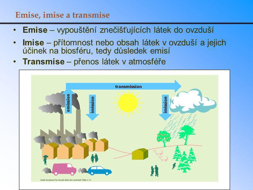Souvislost emisí NO x se silniční dopravou a energetikou