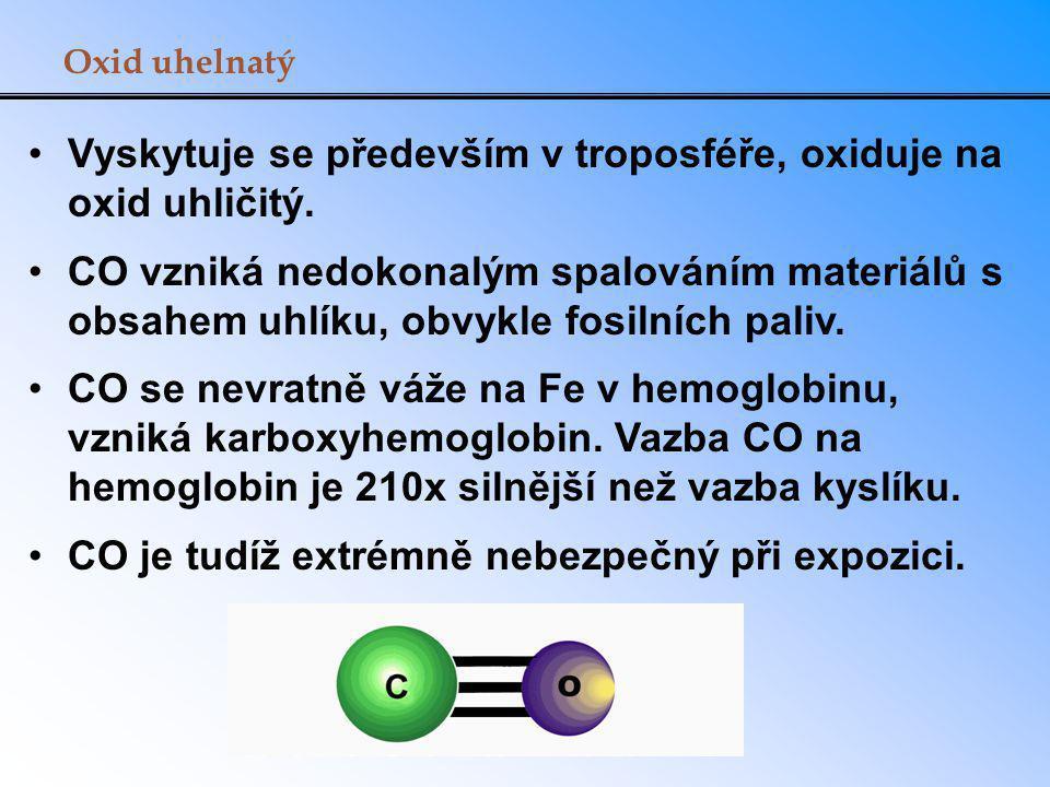 Oxid siřičitý V atmosféře nejrozšířenější sloučenina síry.