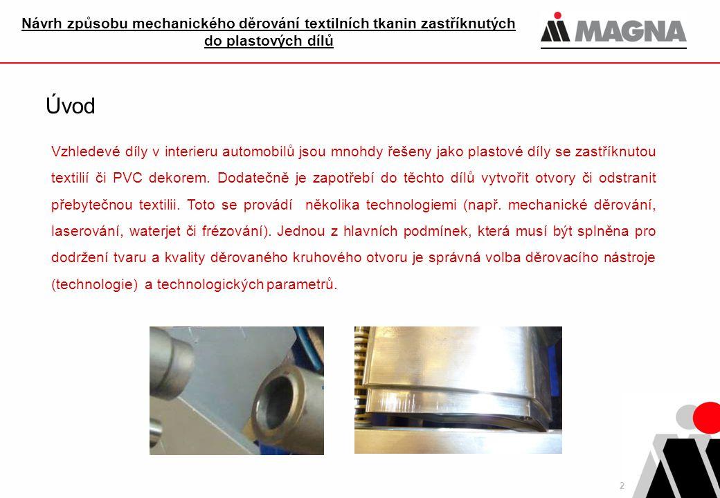 2 Návrh způsobu mechanického děrování textilních tkanin zastříknutých do plastových dílů Úvod Vzhledevé díly v interieru automobilů jsou mnohdy řešeny