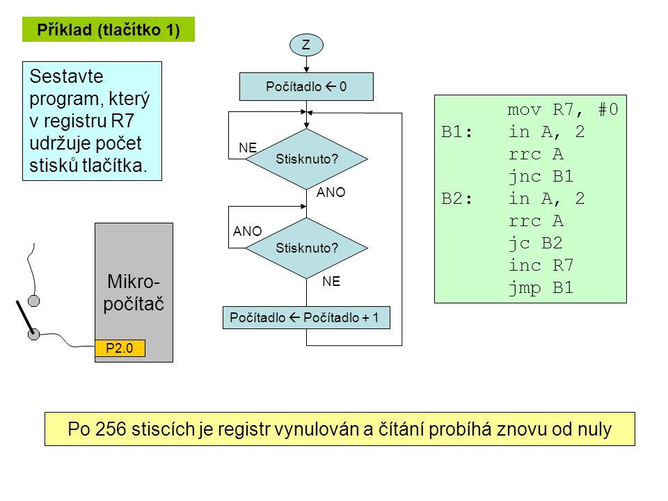 Příklad (tlačítko 1) Sestavte program, který v registru R7 udržuje počet stisků tlačítka. Mikro- počítač P2.0 Stisknuto? Počítadlo  0 Počítadlo  Poč