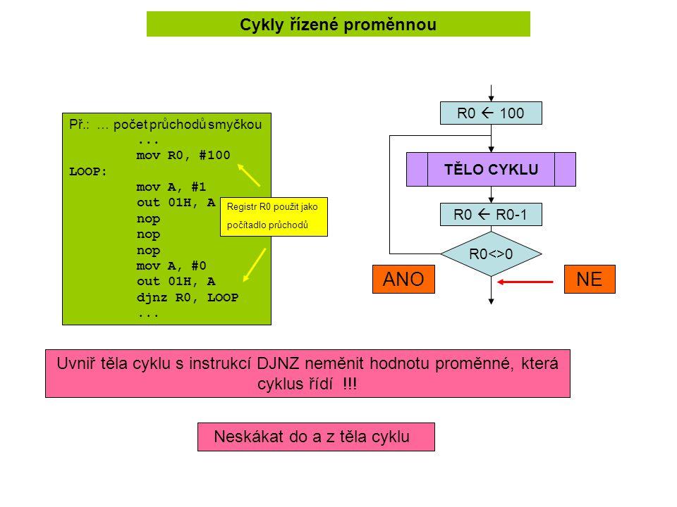 Cykly řízené proměnnou Př.: … počet průchodů smyčkou...