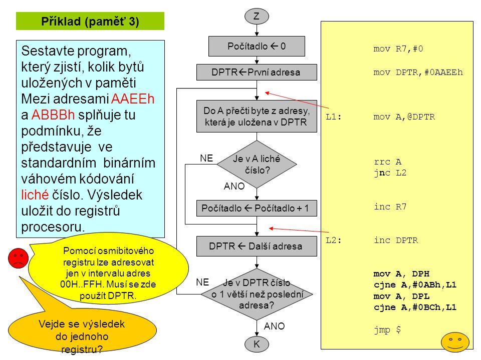 Příklad (paměť 3) Sestavte program, který zjistí, kolik bytů uložených v paměti Mezi adresami AAEEh a ABBBh splňuje tu podmínku, že představuje ve standardním binárním váhovém kódování liché číslo.